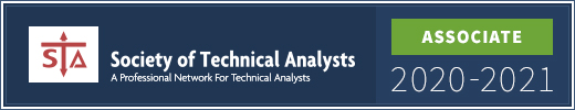 Charles Clifton Forex Trader   1-2-1 Trading Coach   Signal Service – Society of Technical Analysts Associate
